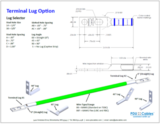 Terminal Lug Options Explained